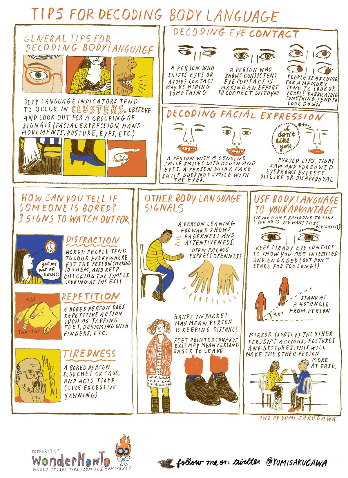 Body language III | PEPEGINS